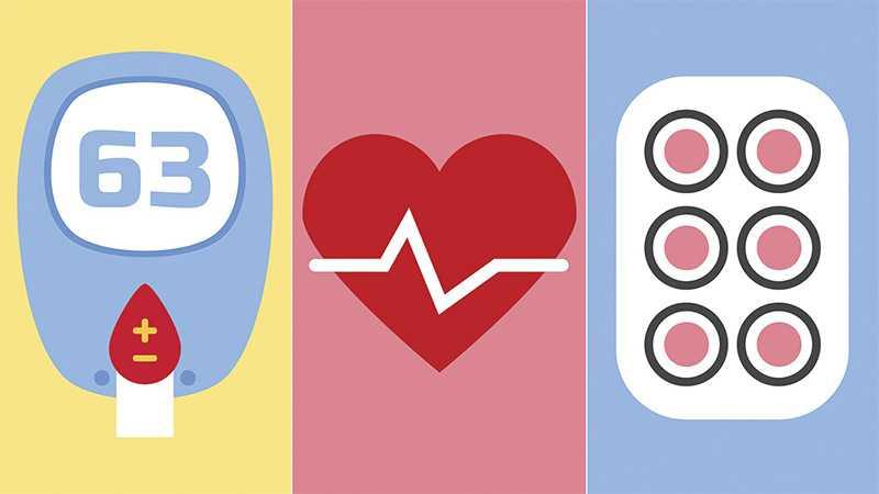 Za wysoki poziom cukru we krwi? Rozwiązania naturalne - Biolit